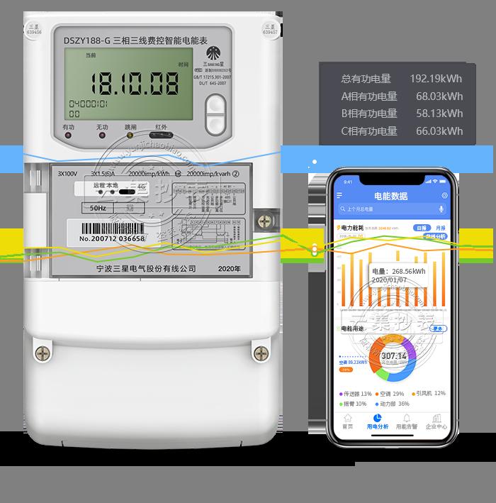 三星DSZY188-G 4G/GPRS(无线)物联网电表