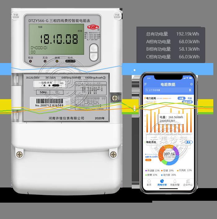 许继DTZY566-G GPRS(无线)物联网电表
