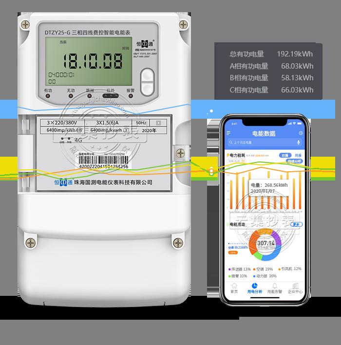 恒通国测DTZY25-G GPRS(无线)物联网电表